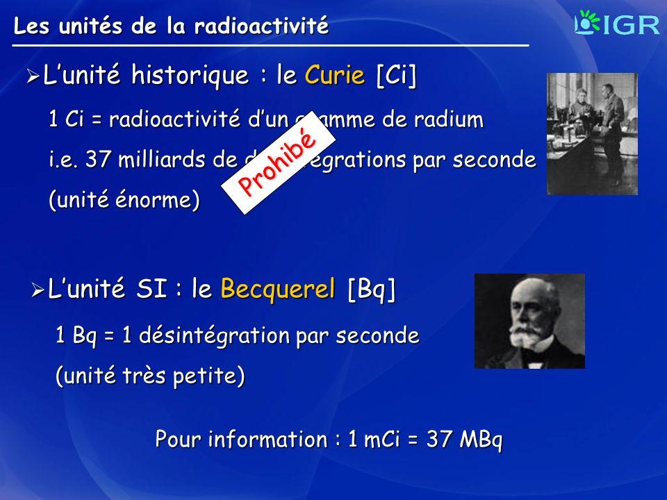 Lunité historique : le Curie [Ci] Lunité historique : le Curie [Ci] Les unités de la radioactivité 1 Ci = radioactivité dun gramme de radium i.e. 37 m