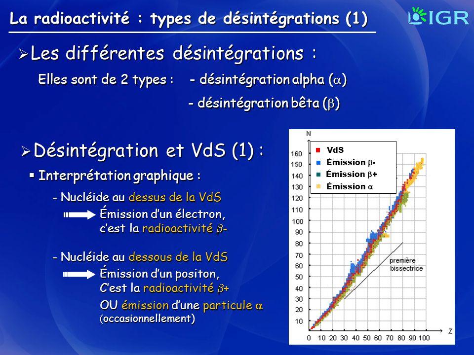 La radioactivité : types de désintégrations (1) Les différentes désintégrations : Les différentes désintégrations : Elles sont de 2 types : - désintég