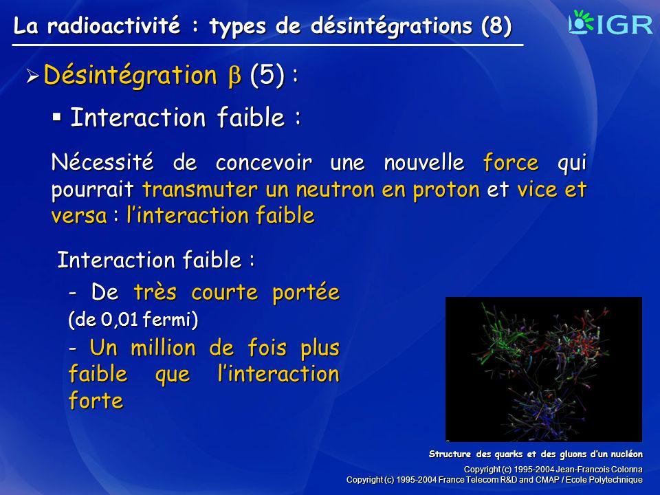 Désintégration (5) : Désintégration (5) : La radioactivité : types de désintégrations (8) Interaction faible : Interaction faible : Nécessité de conce