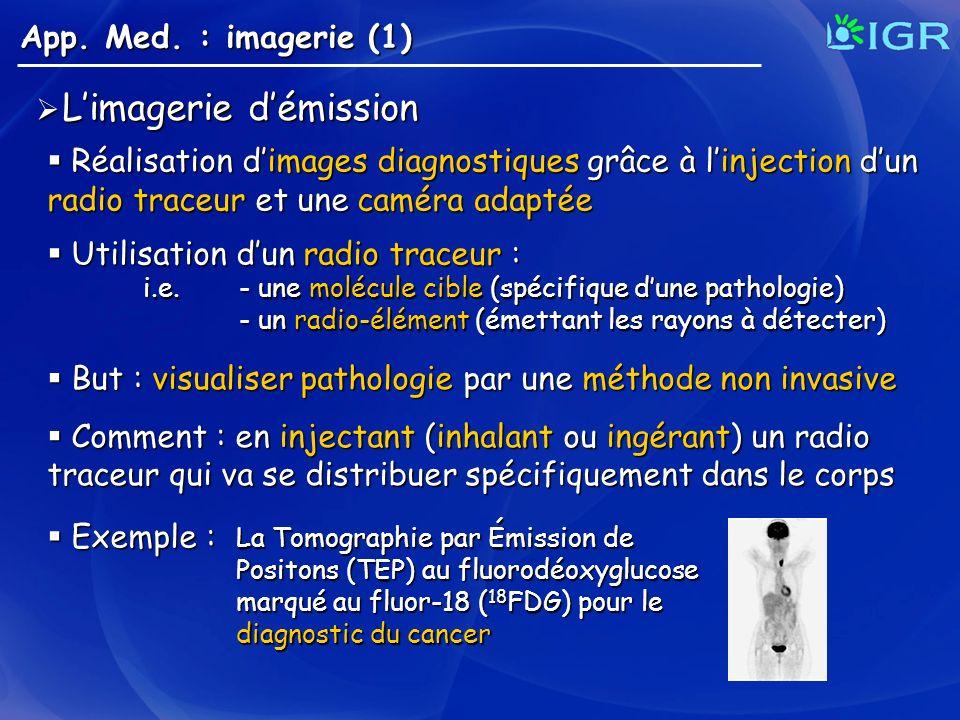 App. Med. : imagerie (1) Limagerie démission Limagerie démission Réalisation dimages diagnostiques grâce à linjection dun radio traceur et une caméra