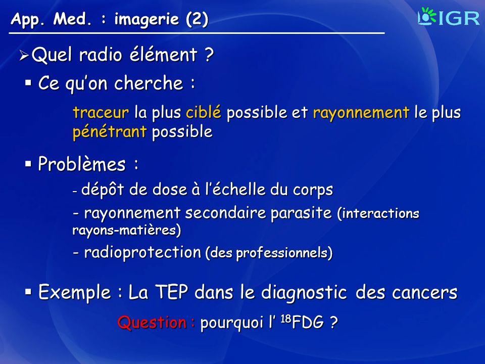 App. Med. : imagerie (2) Quel radio élément ? Quel radio élément ? Ce quon cherche : Ce quon cherche : traceur la plus ciblé possible et rayonnement l