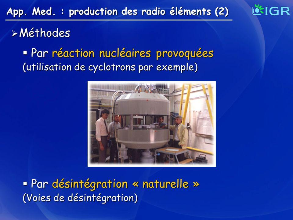 App. Med. : production des radio éléments (2) Méthodes Méthodes Par réaction nucléaires provoquées Par réaction nucléaires provoquées (utilisation de