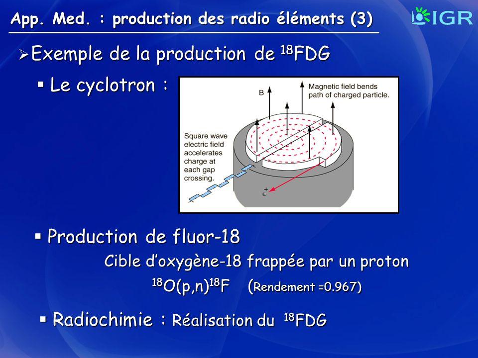 Exemple de la production de 18 FDG Exemple de la production de 18 FDG App. Med. : production des radio éléments (3) Cible doxygène-18 frappée par un p