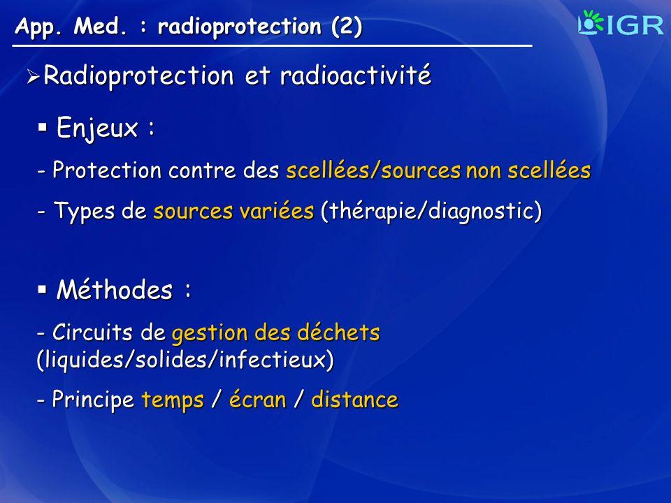 Radioprotection et radioactivité Radioprotection et radioactivité App. Med. : radioprotection (2) Enjeux : Enjeux : - Protection contre des scellées/s
