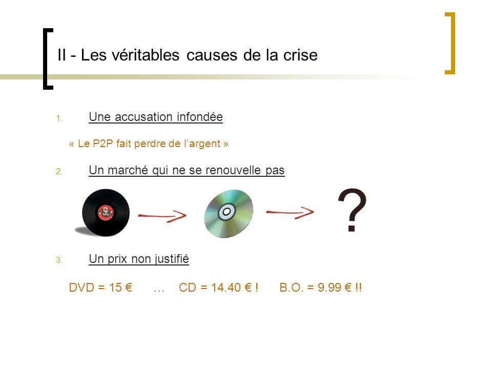 II - Les véritables causes de la crise 1. Une accusation infondée 2.