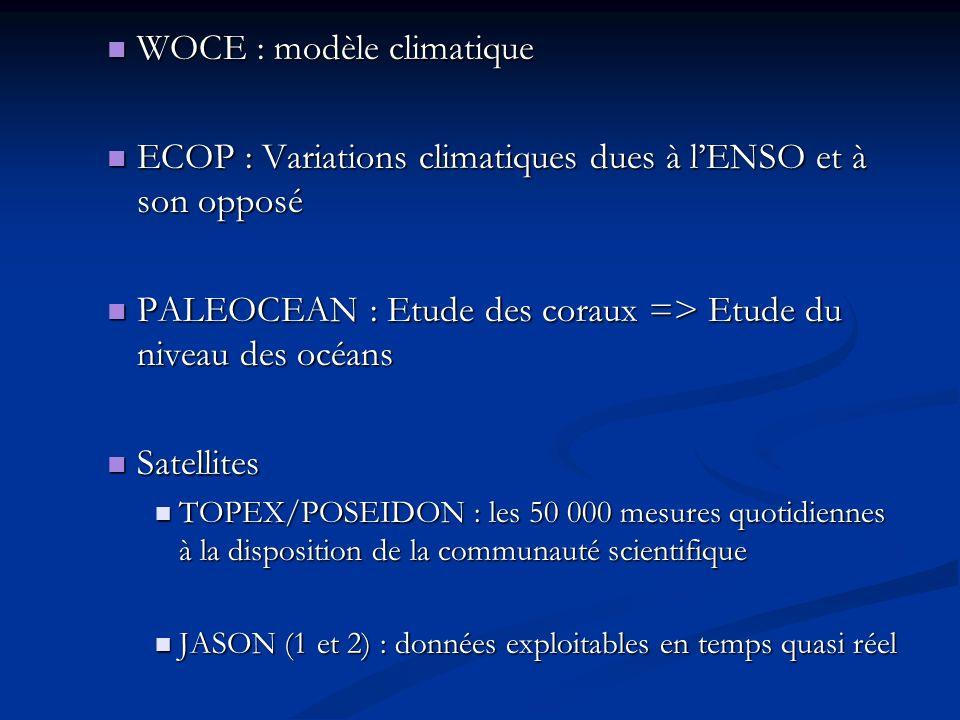 WOCE : modèle climatique WOCE : modèle climatique ECOP : Variations climatiques dues à lENSO et à son opposé ECOP : Variations climatiques dues à lENS