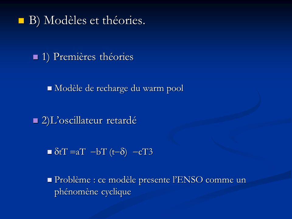 B) Modèles et théories. B) Modèles et théories.
