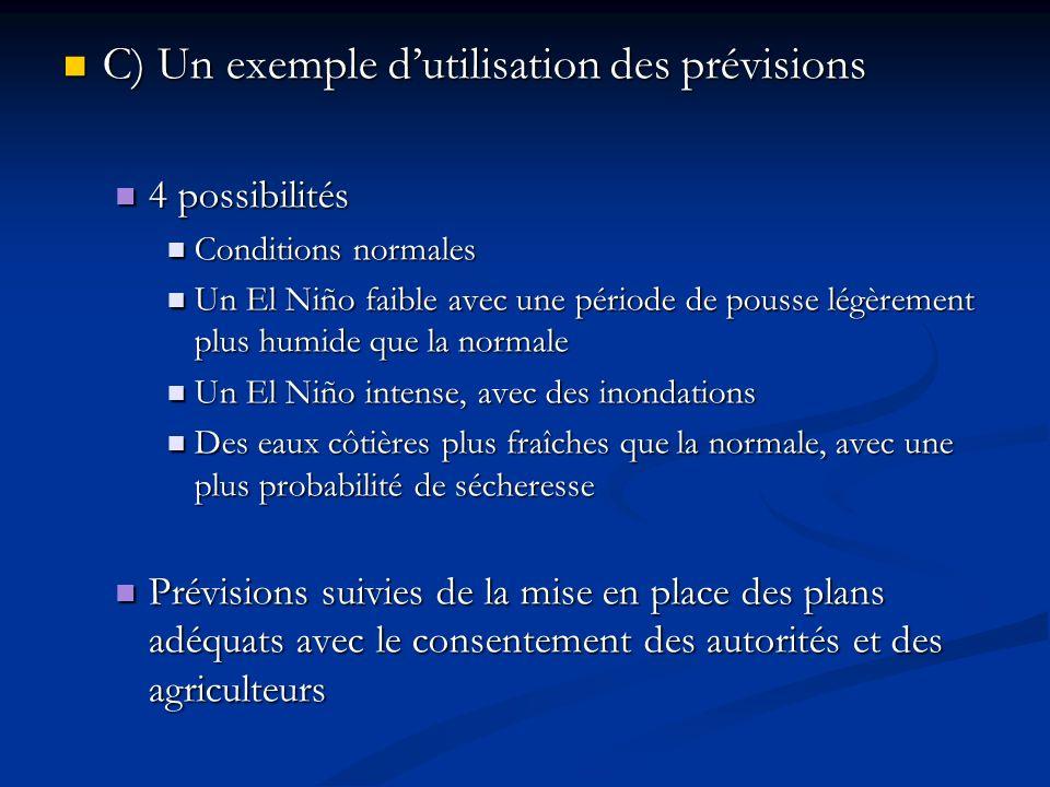 C) Un exemple dutilisation des prévisions C) Un exemple dutilisation des prévisions 4 possibilités 4 possibilités Conditions normales Conditions norma