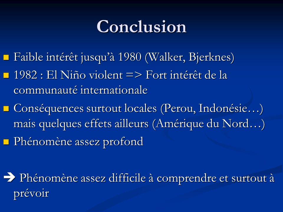 Conclusion Faible intérêt jusquà 1980 (Walker, Bjerknes) Faible intérêt jusquà 1980 (Walker, Bjerknes) 1982 : El Niño violent => Fort intérêt de la co