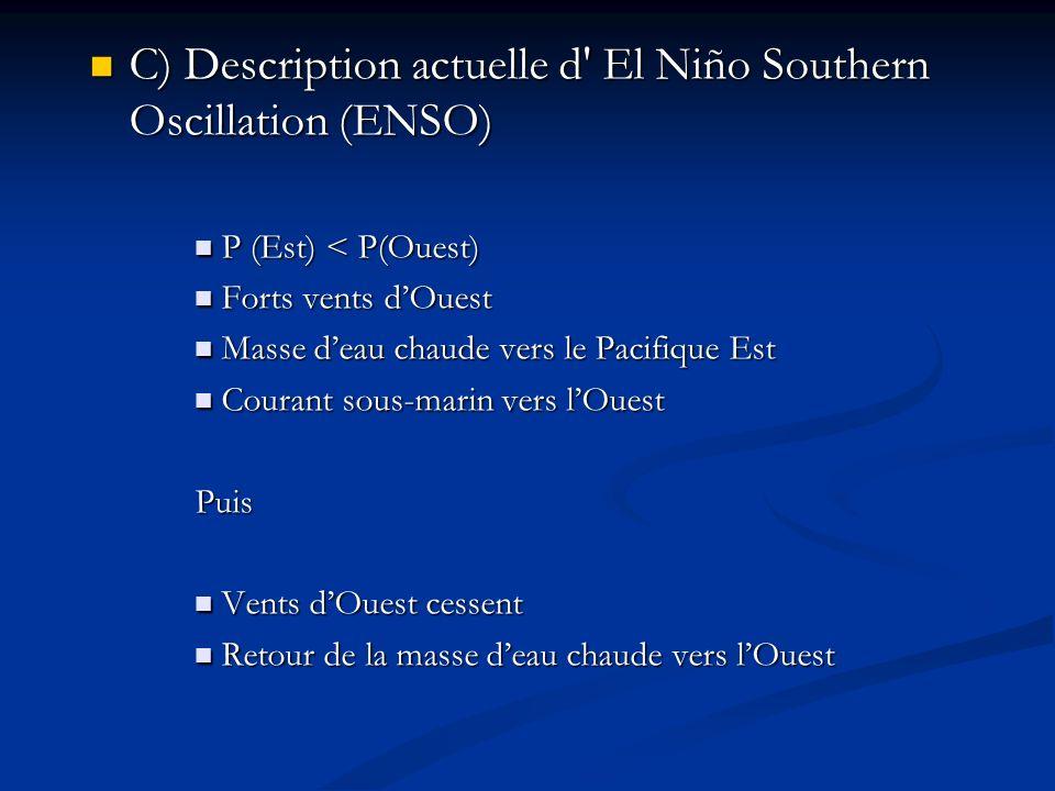 C) Description actuelle d' El Niño Southern Oscillation (ENSO) C) Description actuelle d' El Niño Southern Oscillation (ENSO) P (Est) < P(Ouest) P (Es