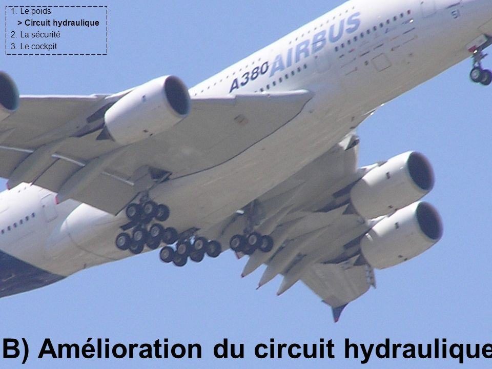 1. Le poids > Circuit hydraulique 2. La sécurité 3. Le cockpit B) Amélioration du circuit hydraulique