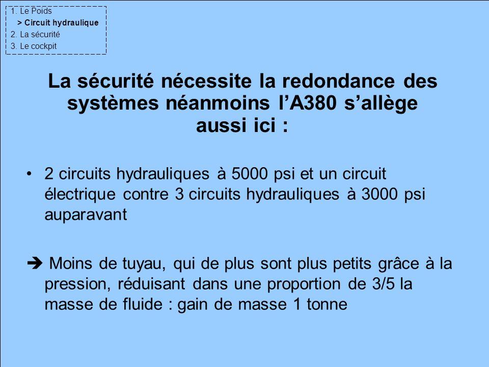 2 circuits hydrauliques à 5000 psi et un circuit électrique contre 3 circuits hydrauliques à 3000 psi auparavant Moins de tuyau, qui de plus sont plus