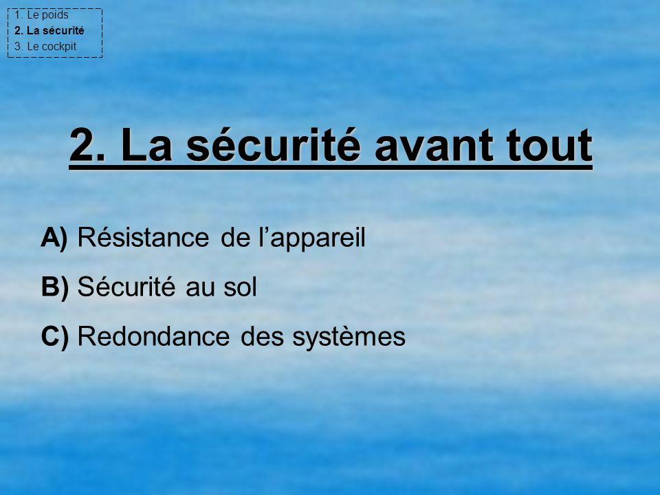 2. La sécurité avant tout A) Résistance de lappareil B) Sécurité au sol C) Redondance des systèmes 1. Le poids 2. La sécurité 3. Le cockpit