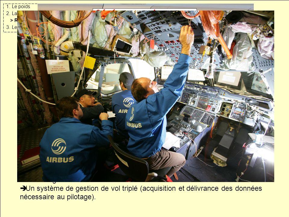 1. Le poids 2. La sécurité > Redondance 3. Le cockpit Pour compenser la défaillance dun système, on va le doubler ou le tripler en considérant que la