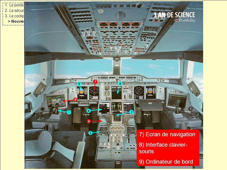 1. Le poids 2. La sécurité 3. Le cockpit > Nouveautés Interactif : modification du plan de vol sur lécran de navigation ainsi que la visualisation sur