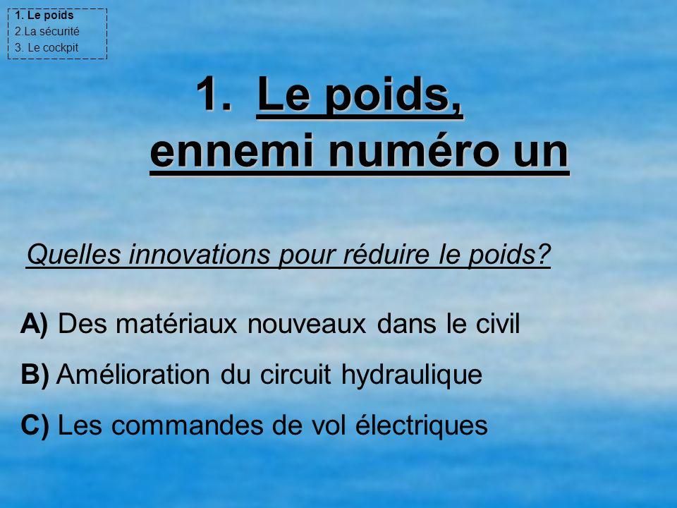 1.Le poids, ennemi numéro un A) Des matériaux nouveaux dans le civil B) Amélioration du circuit hydraulique C) Les commandes de vol électriques 1. Le