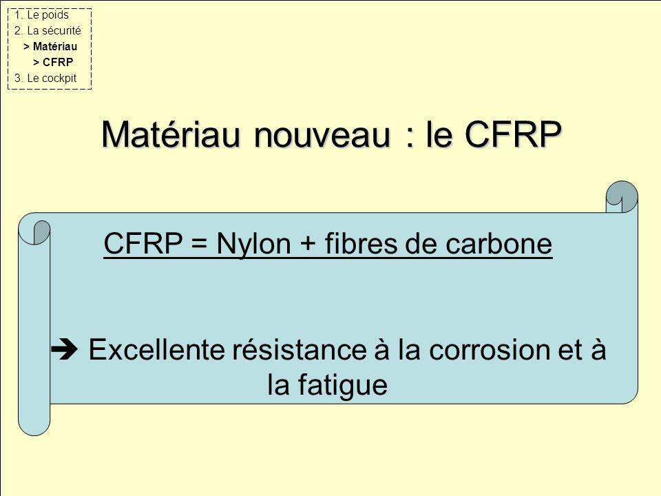 Matériau nouveau : le CFRP CFRP = Nylon + fibres de carbone Excellente résistance à la corrosion et à la fatigue 1. Le poids 2. La sécurité > Matériau
