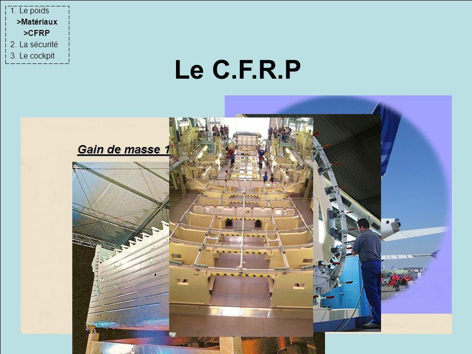 Le C.F.R.P 1. Le poids >Matériaux >CFRP 2. La sécurité 3. Le cockpit Gain de masse 17 %