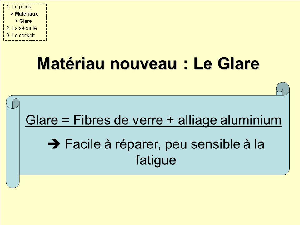 Matériau nouveau : Le Glare Glare = Fibres de verre + alliage aluminium Facile à réparer, peu sensible à la fatigue 1. Le poids > Matériaux > Glare 2.