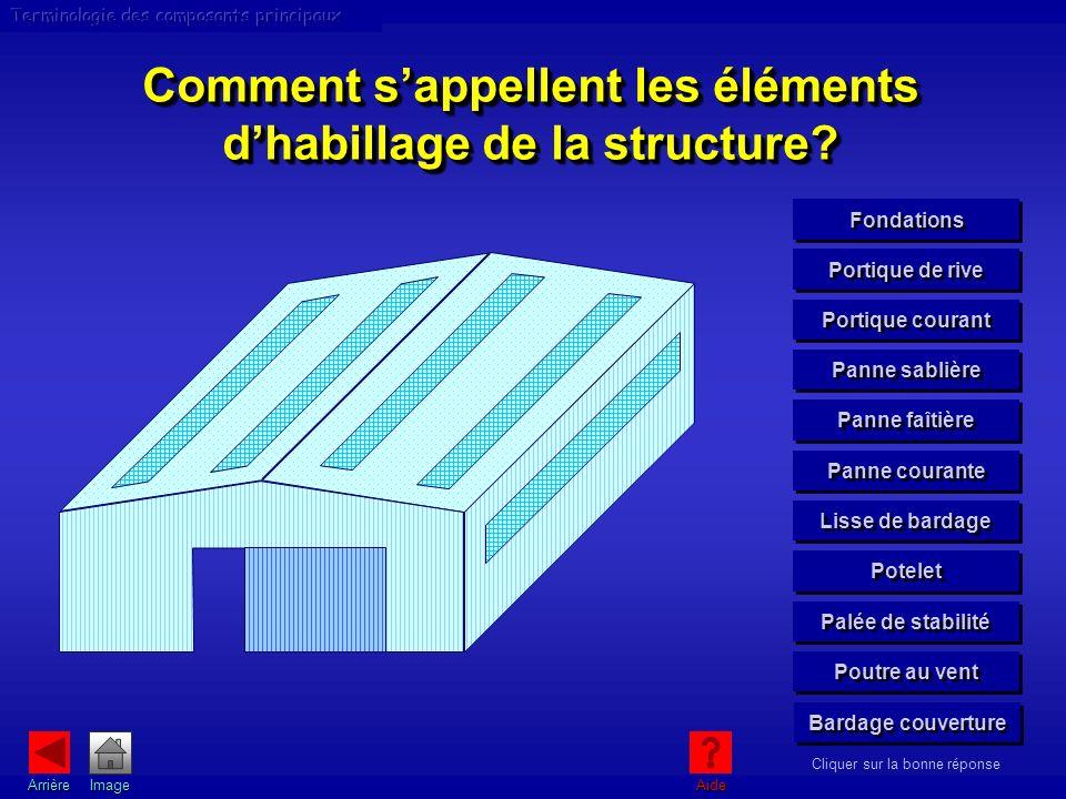 Comment sappellent les éléments dhabillage de la structure? Portique courant Panne sablière Panne faîtière Panne courante Lisse de bardage Potelet Pal
