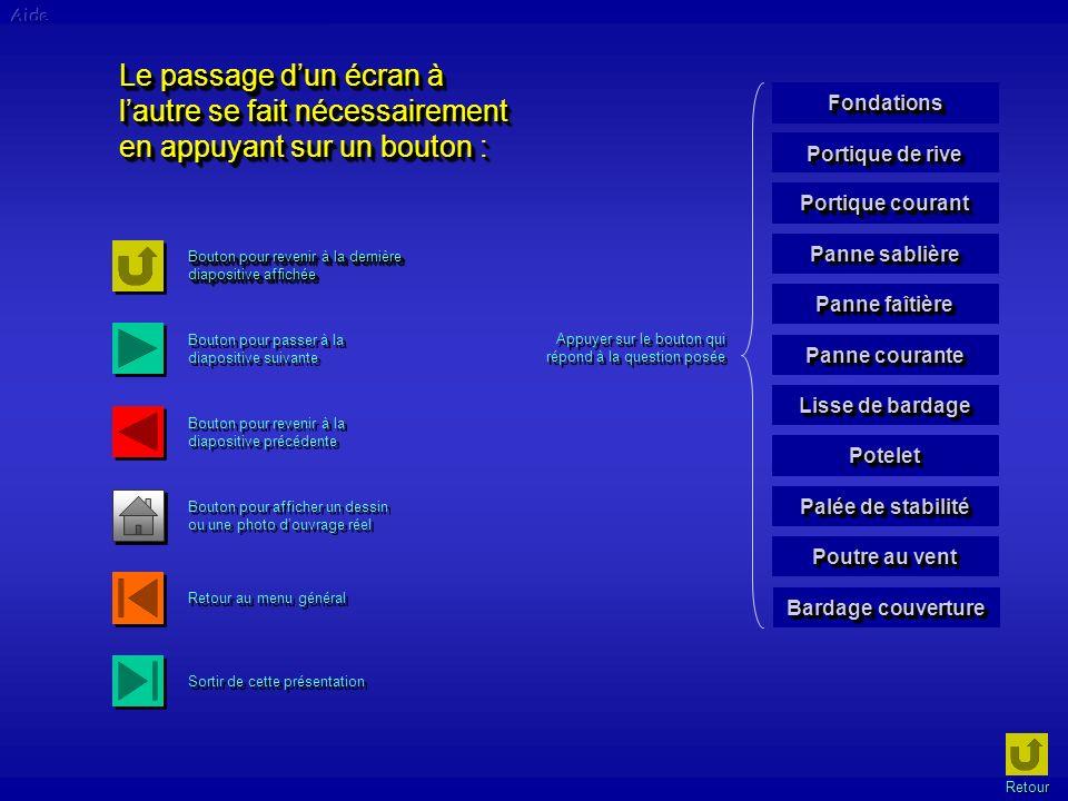 Bouton pour revenir à la dernière diapositive affichée Bouton pour passer à la diapositive suivante Bouton pour revenir à la diapositive précédente Bo