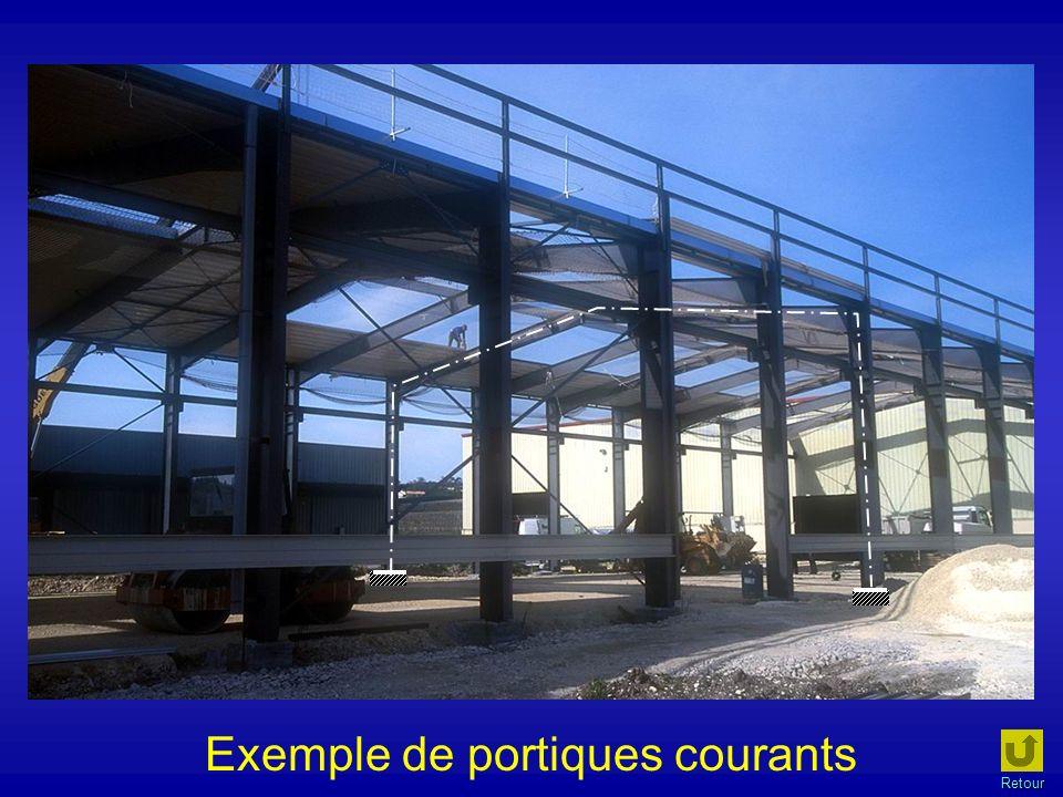 Exemple de portiques courants Retour