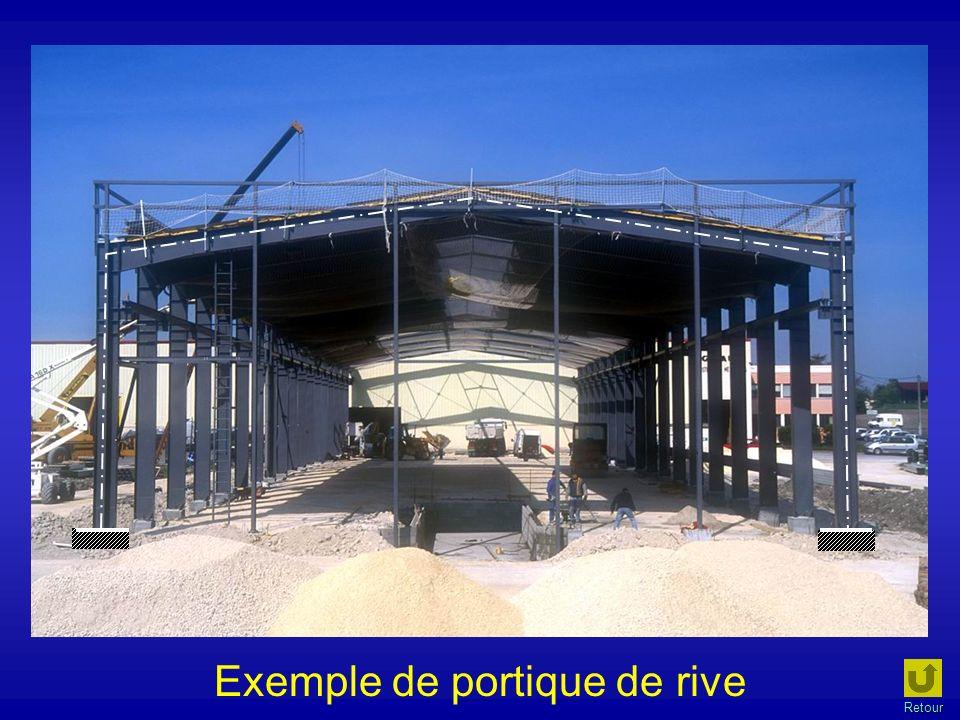 Exemple de portique de rive Retour