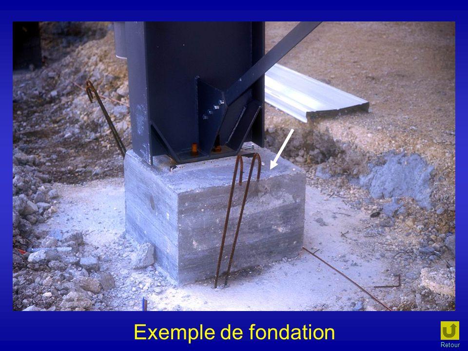 Exemple de fondation Retour