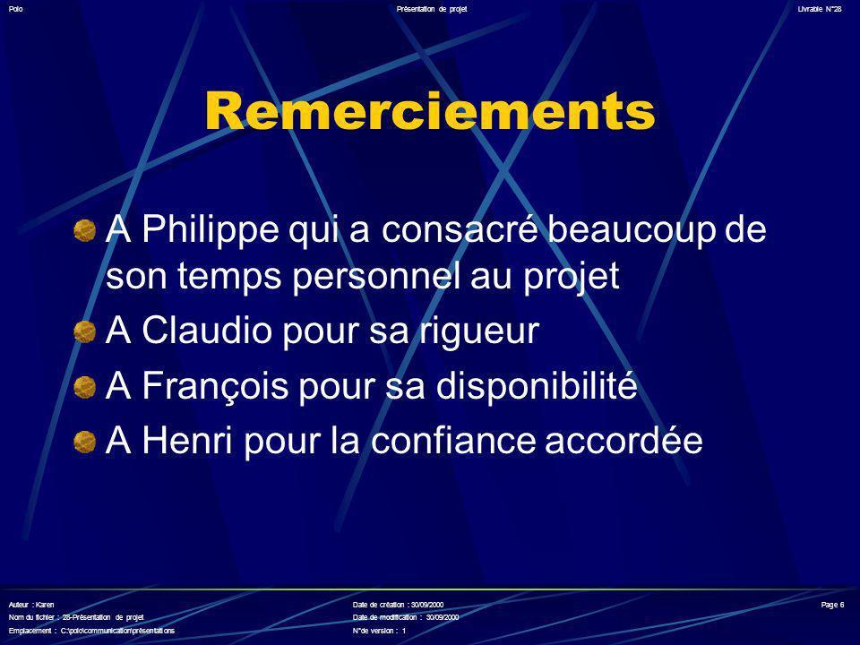 Auteur : KarenDate de création : 30/09/2000 Page 6 Nom du fichier : 28-Présentation de projetDate de modification : 30/09/2000 Emplacement : C:\polo\c