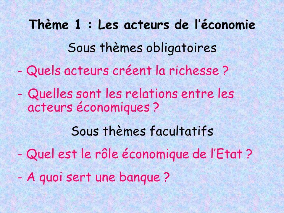 Thème 1 : Les acteurs de léconomie Sous thèmes obligatoires - Quels acteurs créent la richesse ? -Quelles sont les relations entre les acteurs économi