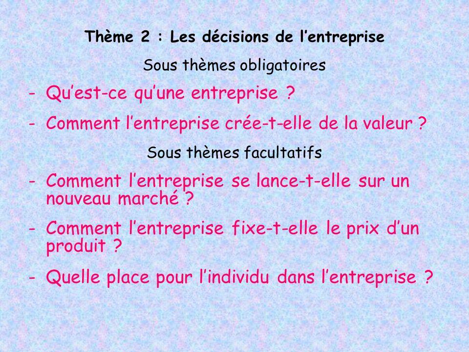 Thème 2 : Les décisions de lentreprise Sous thèmes obligatoires -Quest-ce quune entreprise ? -Comment lentreprise crée-t-elle de la valeur ? Sous thèm