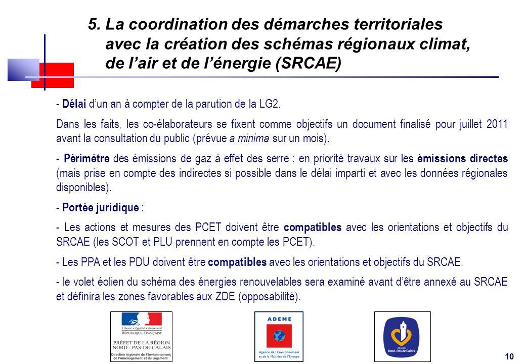 10 5. La coordination des démarches territoriales avec la création des schémas régionaux climat, de lair et de lénergie (SRCAE) - Délai dun an à compt