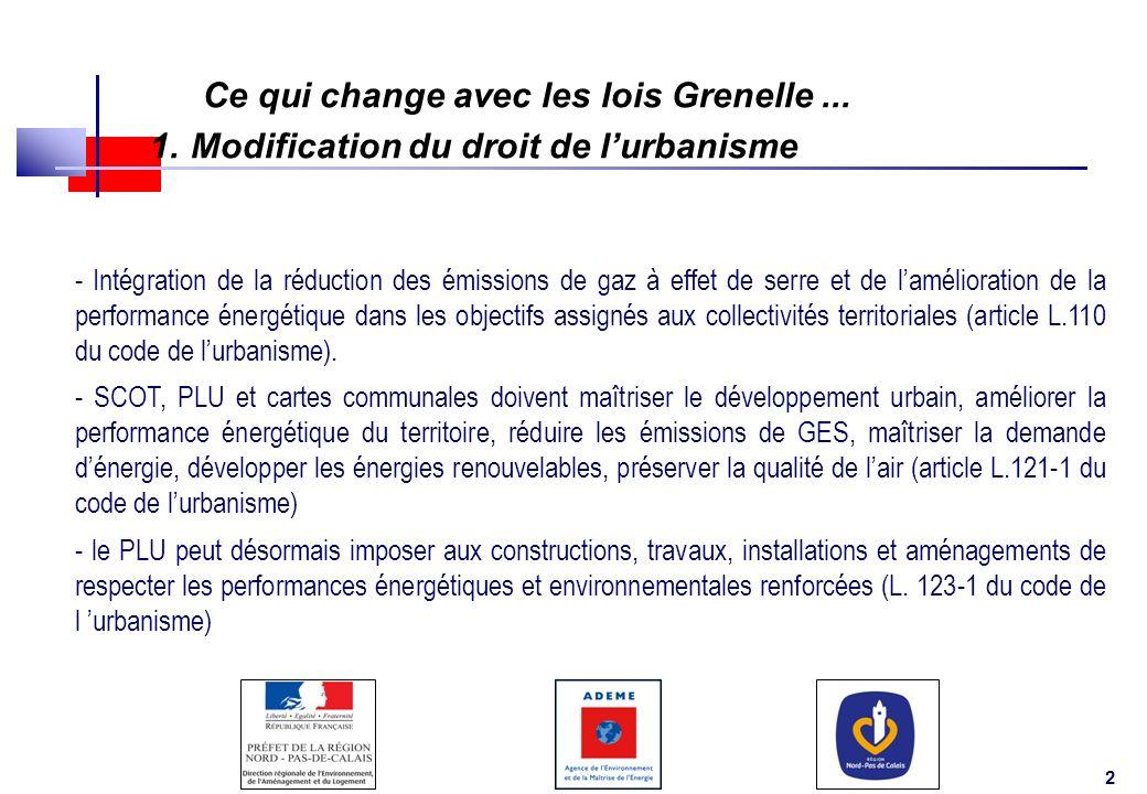 2 Ce qui change avec les lois Grenelle... 1. Modification du droit de lurbanisme - Intégration de la réduction des émissions de gaz à effet de serre e