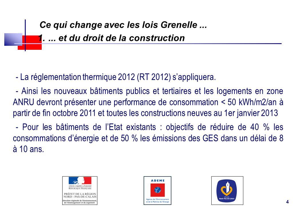4 Ce qui change avec les lois Grenelle... 1.... et du droit de la construction - La réglementation thermique 2012 (RT 2012) sappliquera. - Ainsi les n