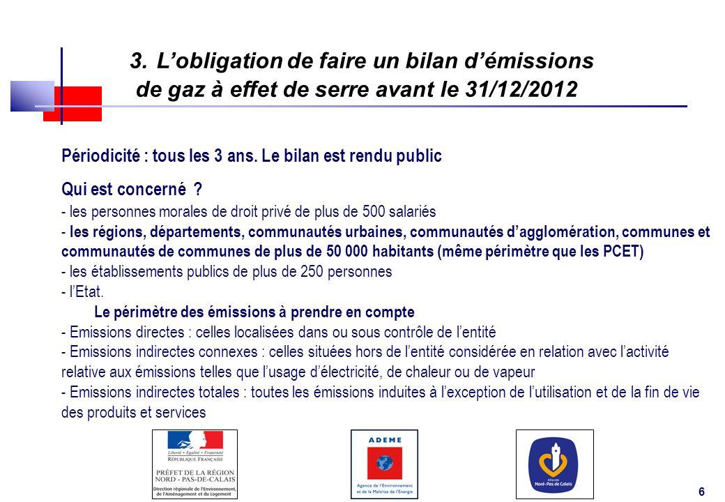 6 3. Lobligation de faire un bilan démissions de gaz à effet de serre avant le 31/12/2012 Périodicité : tous les 3 ans. Le bilan est rendu public Qui