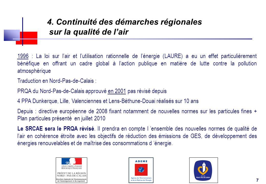7 4. Continuité des démarches régionales sur la qualité de lair 1996 : La loi sur lair et lutilisation rationnelle de lénergie (LAURE) a eu un effet p