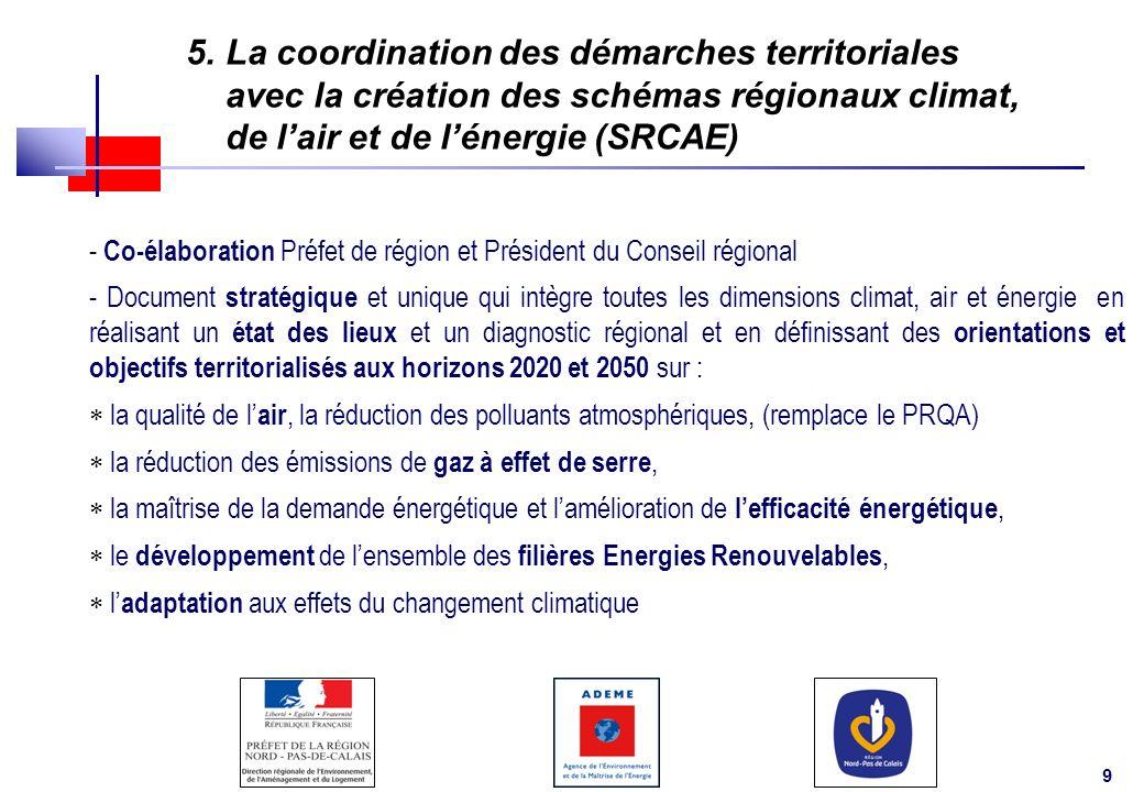 9 5. La coordination des démarches territoriales avec la création des schémas régionaux climat, de lair et de lénergie (SRCAE) - Co-élaboration Préfet
