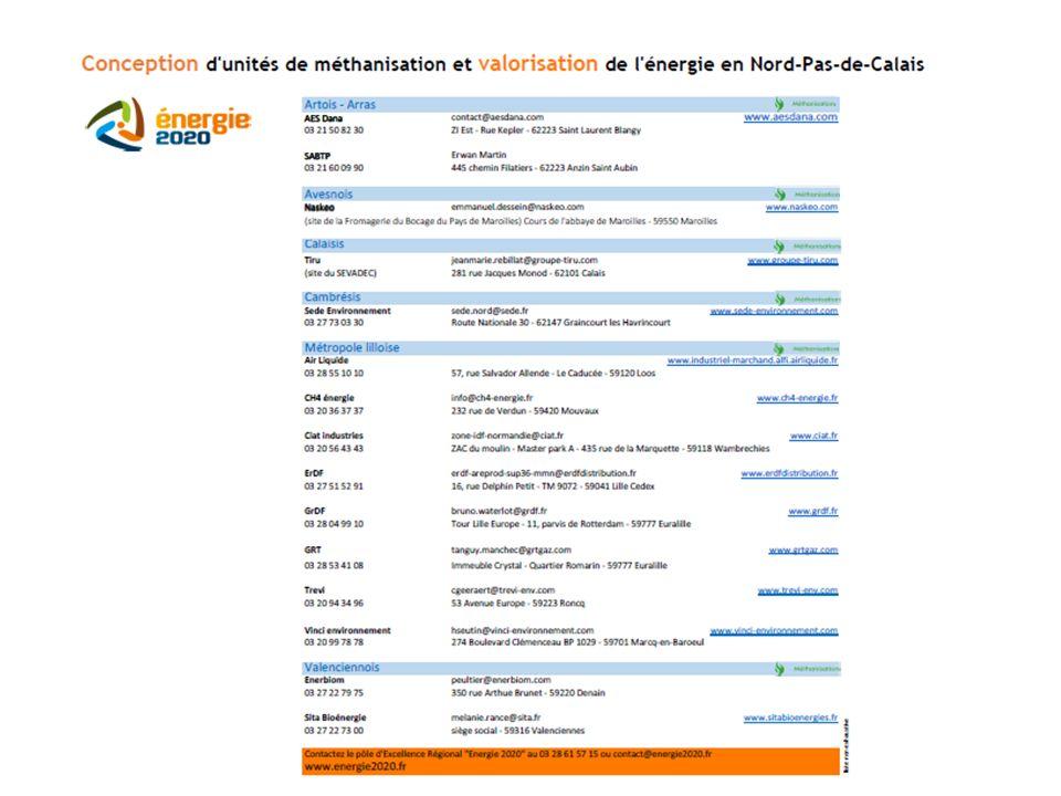 Contact Mélanie BRUNEVAL melanie.bruneval@energie2020.fr www.energie2020.fr Portons le Nord Pas-de-Calais et ses entreprises vers lénergie de demain Hôtel des Technologies Route de l écluse Trystram 59140 Dunkerque Tél : 03.28.61.57.15