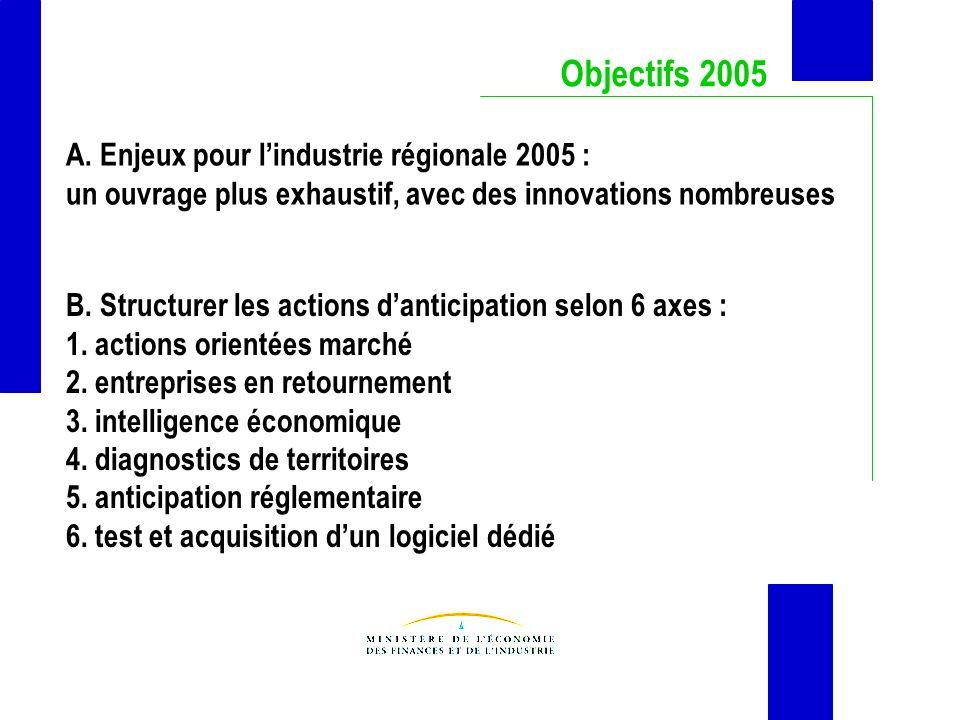 Objectifs 2005 A.