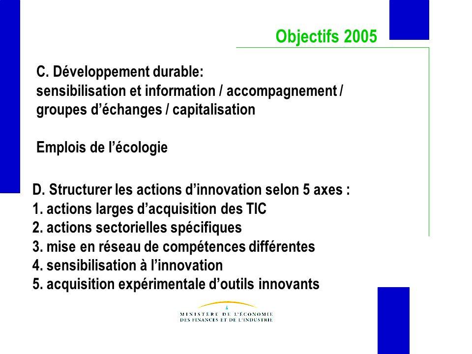 Objectifs 2005 C.