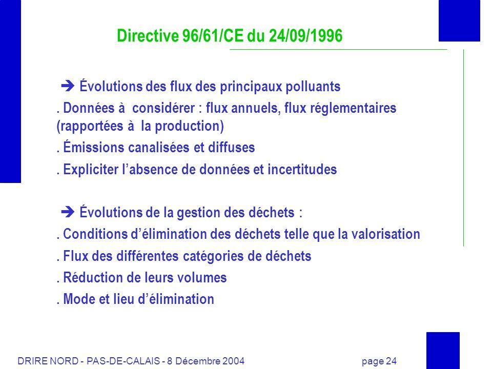 DRIRE NORD - PAS-DE-CALAIS - 8 Décembre 2004 page 24 Directive 96/61/CE du 24/09/1996 Évolutions des flux des principaux polluants. Données à considér