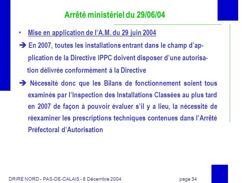 DRIRE NORD - PAS-DE-CALAIS - 8 Décembre 2004 page 34 Arrêté ministériel du 29/06/04 Mise en application de lA.M. du 29 juin 2004 En 2007, toutes les i