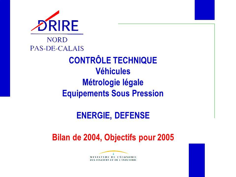 CONTRÔLE TECHNIQUE Véhicules Métrologie légale Equipements Sous Pression ENERGIE, DEFENSE Bilan de 2004, Objectifs pour 2005