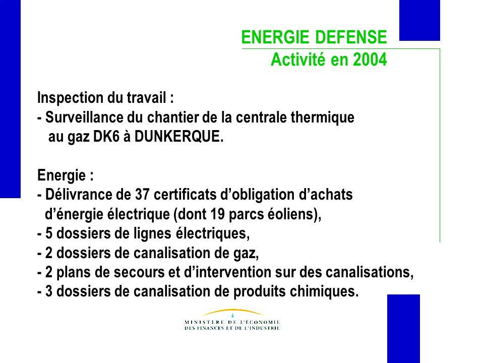 ENERGIE DEFENSE Activité en 2004 Inspection du travail : - Surveillance du chantier de la centrale thermique au gaz DK6 à DUNKERQUE. Energie : - Déliv
