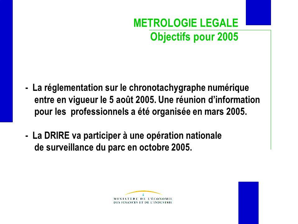 METROLOGIE LEGALE Objectifs pour 2005 - La réglementation sur le chronotachygraphe numérique entre en vigueur le 5 août 2005. Une réunion dinformation