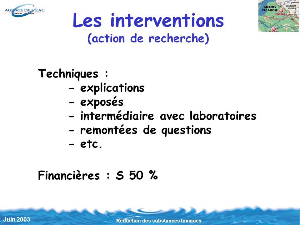 Réduction des substances toxiques Juin 2003 Les interventions (action de recherche) Techniques : - explications - exposés - intermédiaire avec laboratoires - remontées de questions - etc.