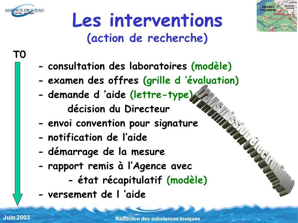 Réduction des substances toxiques Juin 2003 Les interventions (action de recherche) T0 - consultation des laboratoires (modèle) - examen des offres (g