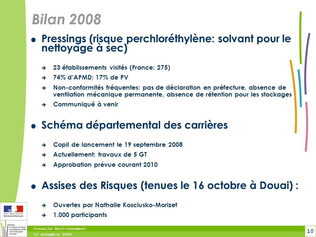 Grenelle Environnement 19 novembre 2008 10 Bilan 2008 Pressings (risque perchloréthylène: solvant pour le nettoyage à sec) 23 établissements visités (