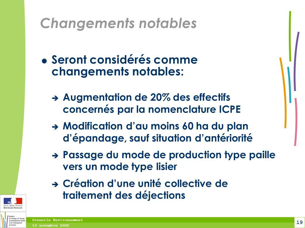 Grenelle Environnement 19 novembre 2008 19 Changements notables Seront considérés comme changements notables: Augmentation de 20% des effectifs concer