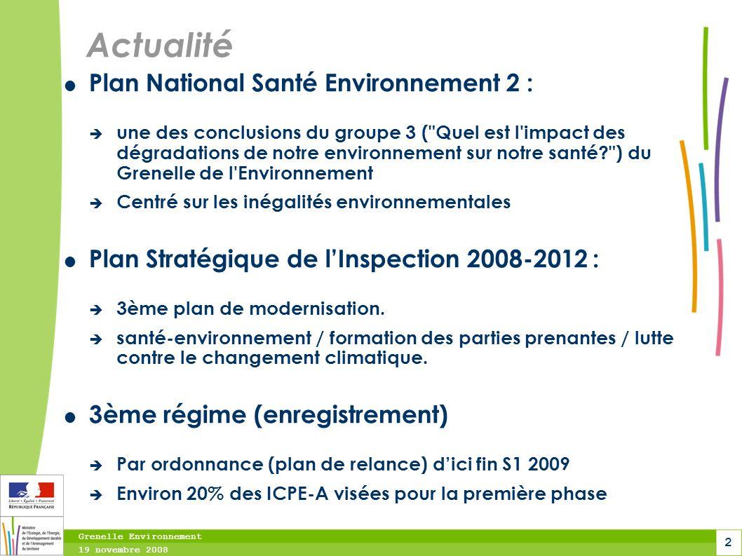 Grenelle Environnement 19 novembre 2008 2 Actualité Plan National Santé Environnement 2 : une des conclusions du groupe 3 (